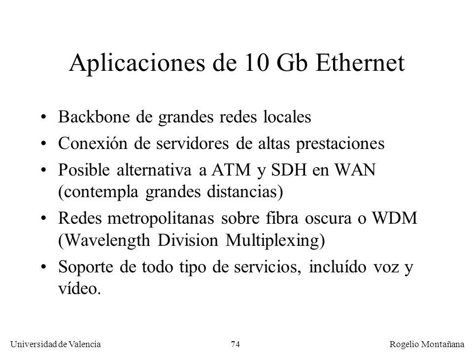 74 Universidad de Valencia Rogelio Montañana Aplicaciones de 10 Gb Ethernet Backbone de grandes redes locales Conexión de servidores de altas prestaciones Posible alternativa a ATM y SDH en WAN (contempla grandes distancias) Redes metropolitanas sobre fibra oscura o WDM (Wavelength Division Multiplexing) Soporte de todo tipo de servicios, incluído voz y vídeo.