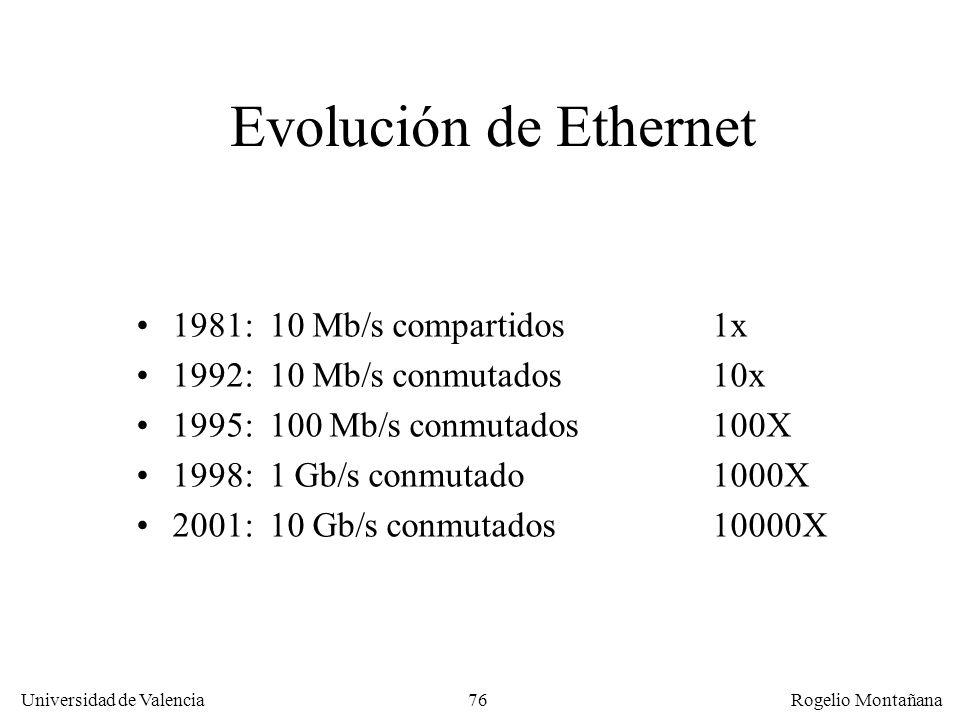 76 Universidad de Valencia Rogelio Montañana Evolución de Ethernet 1981: 10 Mb/s compartidos1x 1992: 10 Mb/s conmutados10x 1995: 100 Mb/s conmutados10