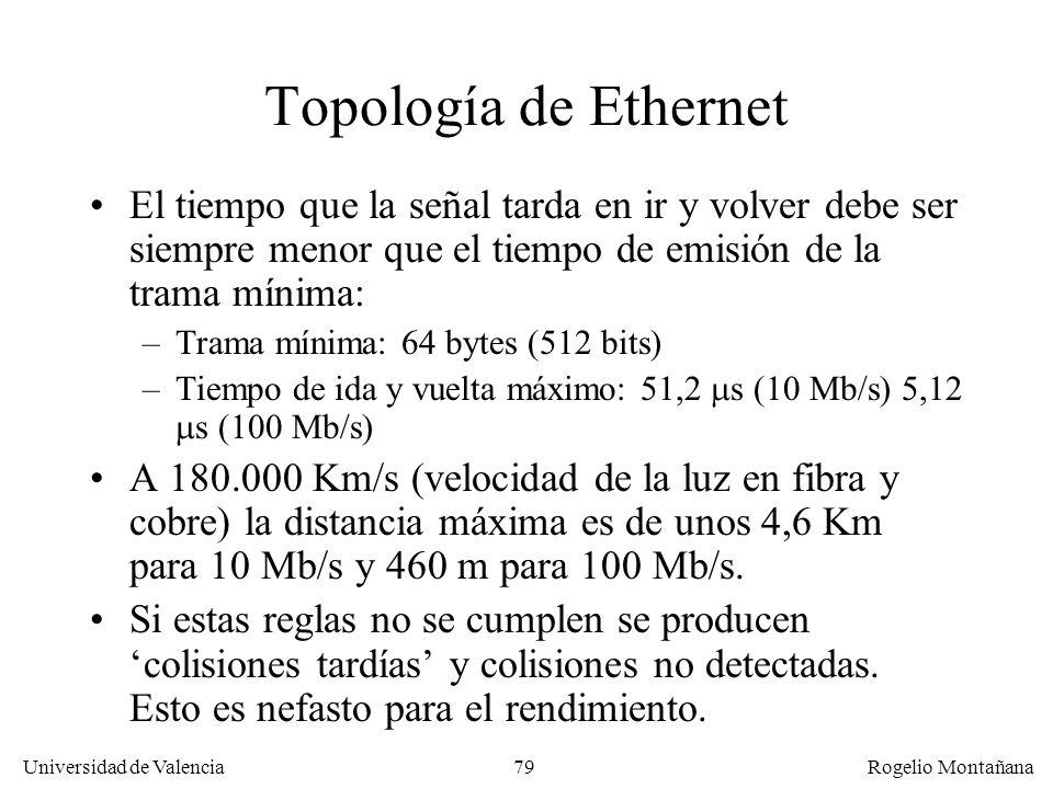 79 Universidad de Valencia Rogelio Montañana Topología de Ethernet El tiempo que la señal tarda en ir y volver debe ser siempre menor que el tiempo de
