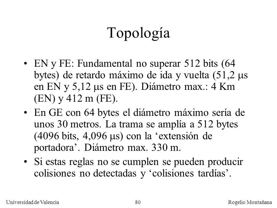 80 Universidad de Valencia Rogelio Montañana Topología EN y FE: Fundamental no superar 512 bits (64 bytes) de retardo máximo de ida y vuelta (51,2 s en EN y 5,12 s en FE).