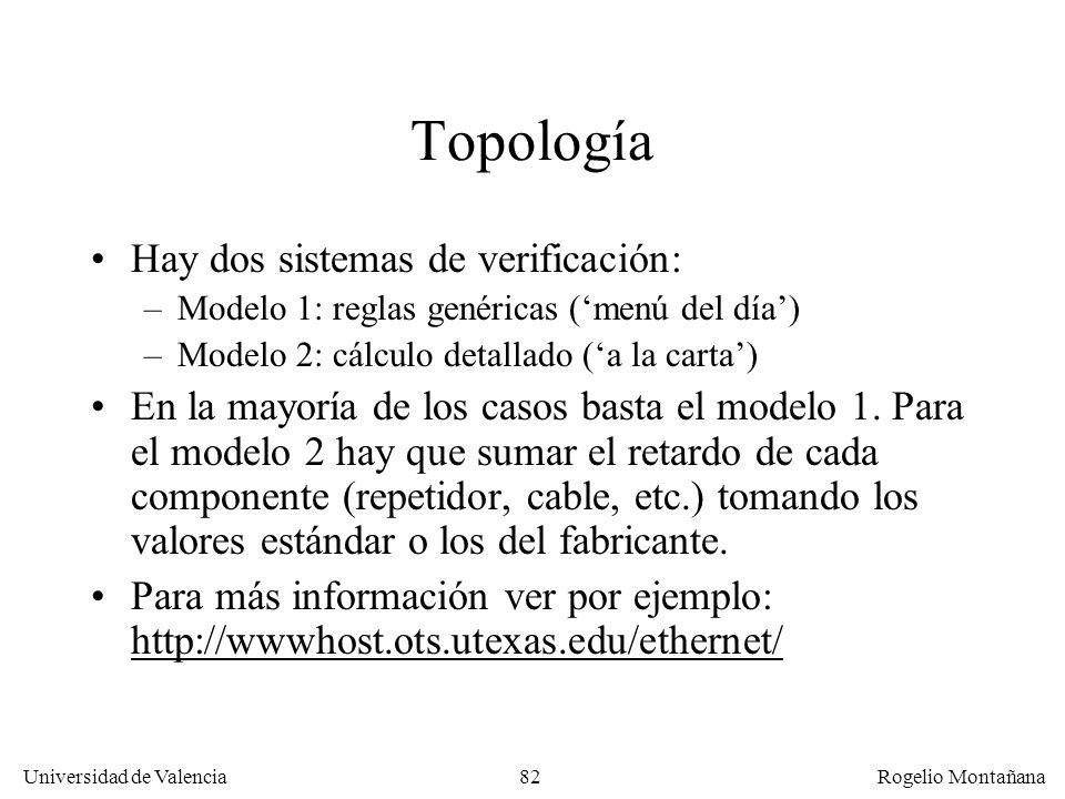 82 Universidad de Valencia Rogelio Montañana Topología Hay dos sistemas de verificación: –Modelo 1: reglas genéricas (menú del día) –Modelo 2: cálculo