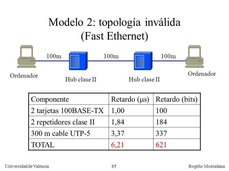 85 Universidad de Valencia Rogelio Montañana Componente Retardo ( s) Retardo (bits) 2 tarjetas 100BASE-TX1,00100 2 repetidores clase II1,84184 300 m c