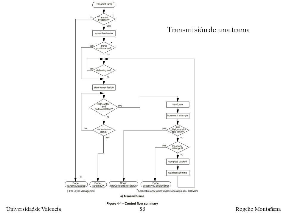 86 Universidad de Valencia Rogelio Montañana Transmisión de una trama