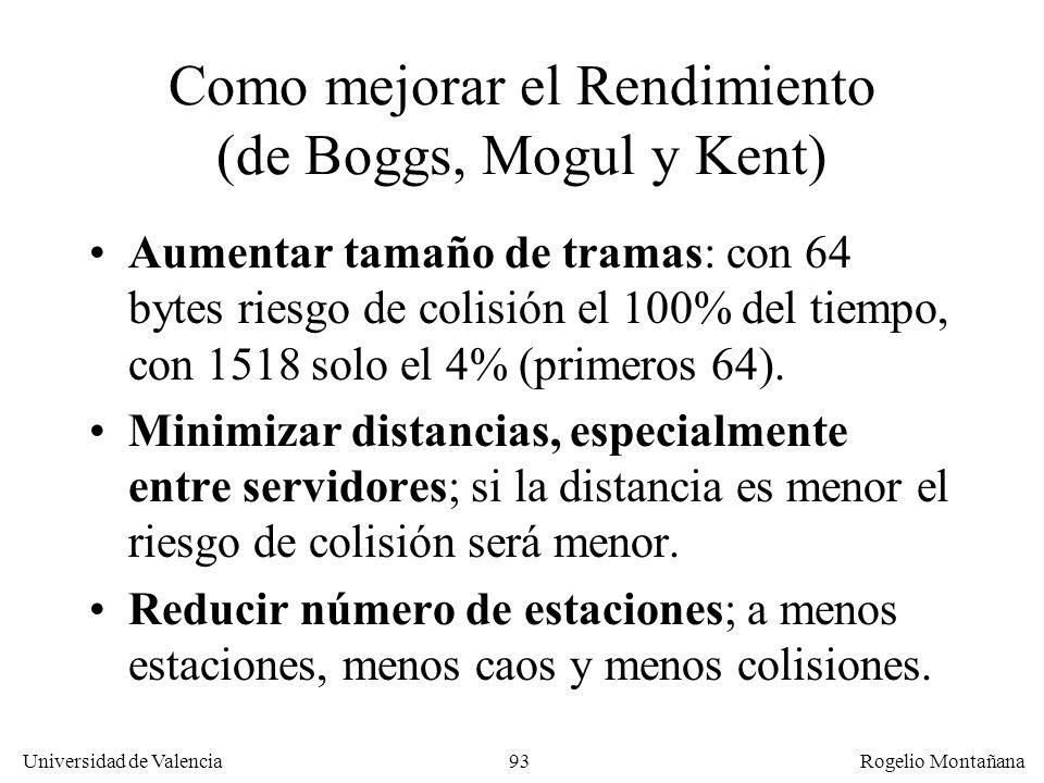 93 Universidad de Valencia Rogelio Montañana Como mejorar el Rendimiento (de Boggs, Mogul y Kent) Aumentar tamaño de tramas: con 64 bytes riesgo de colisión el 100% del tiempo, con 1518 solo el 4% (primeros 64).