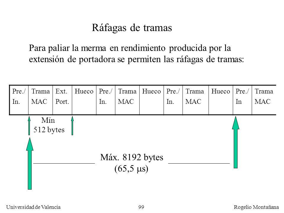 99 Universidad de Valencia Rogelio Montañana Pre./ In. Trama MAC Ext. Port. HuecoPre./ In. Trama MAC HuecoPre./ In. Trama MAC HuecoPre./ In Trama MAC
