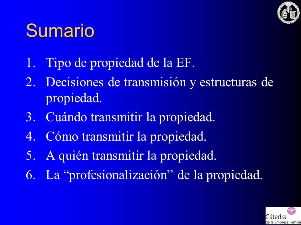 Sumario 1.Tipo de propiedad de la EF. 2.Decisiones de transmisión y estructuras de propiedad. 3.Cuándo transmitir la propiedad. 4.Cómo transmitir la p