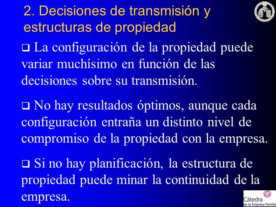2. Decisiones de transmisión y estructuras de propiedad La configuración de la propiedad puede variar muchísimo en función de las decisiones sobre su