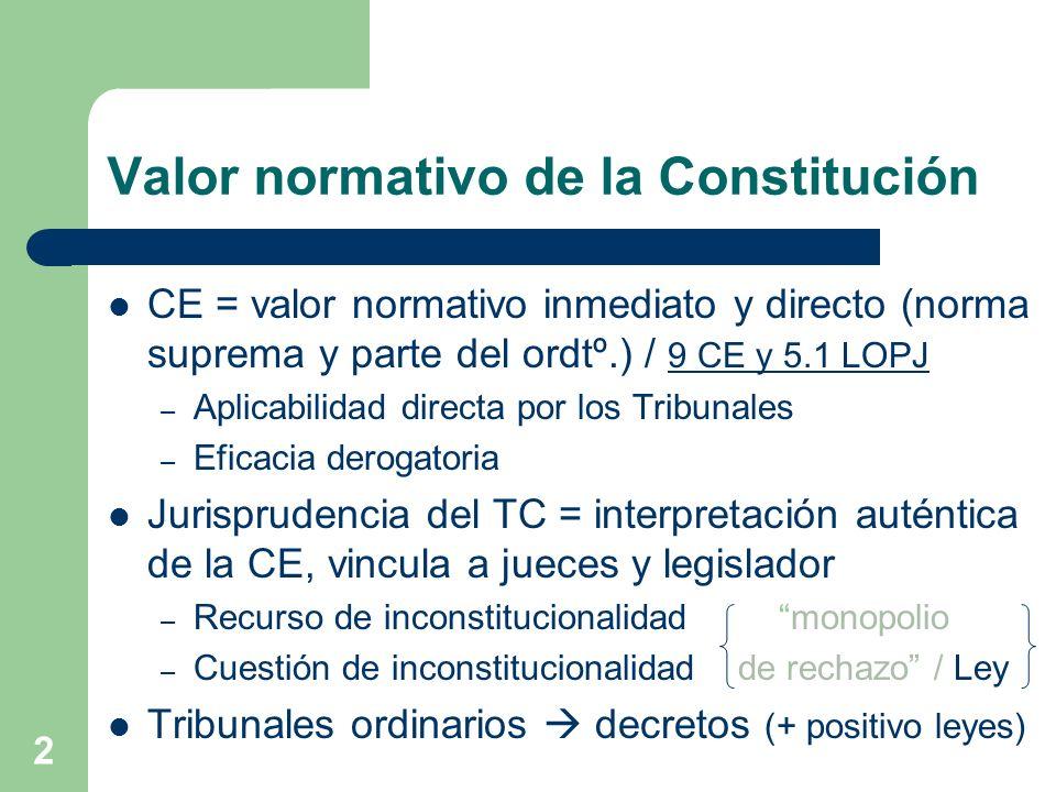 2 Valor normativo de la Constitución CE = valor normativo inmediato y directo (norma suprema y parte del ordtº.) / 9 CE y 5.1 LOPJ – Aplicabilidad dir
