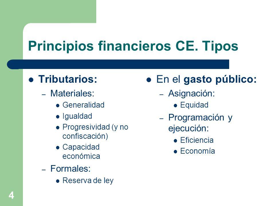4 Principios financieros CE. Tipos Tributarios: – Materiales: Generalidad Igualdad Progresividad (y no confiscación) Capacidad económica – Formales: R