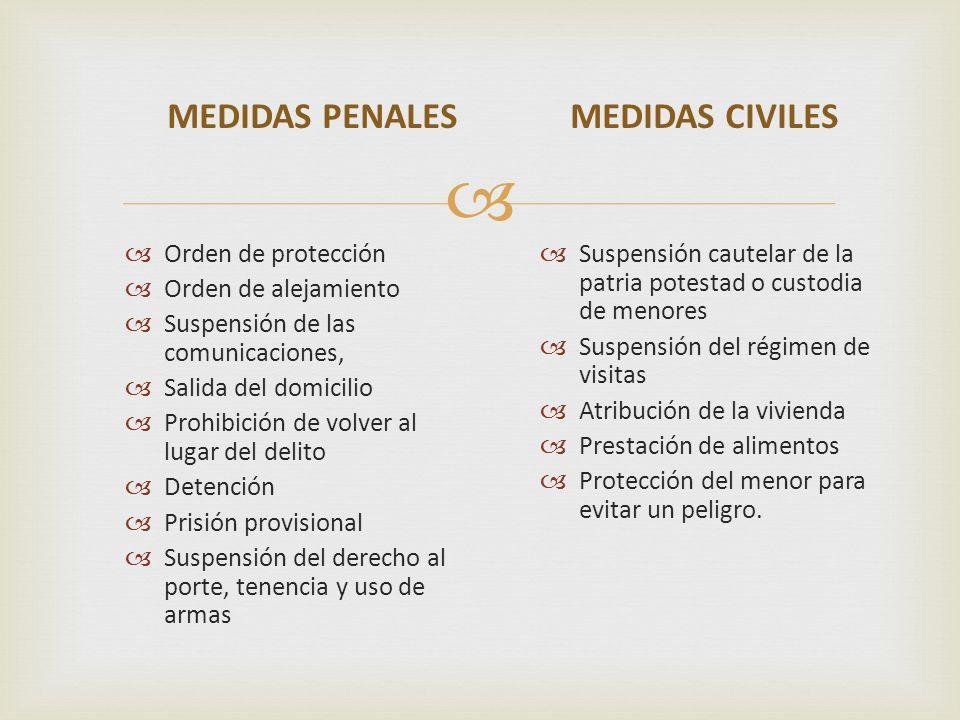 MEDIDAS PENALES MEDIDAS CIVILES Orden de protección Orden de alejamiento Suspensión de las comunicaciones, Salida del domicilio Prohibición de volver