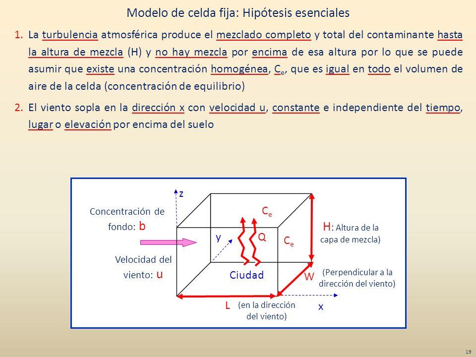 Modelo de celda fija: Hipótesis esenciales 1.La turbulencia atmosférica produce el mezclado completo y total del contaminante hasta la altura de mezcl