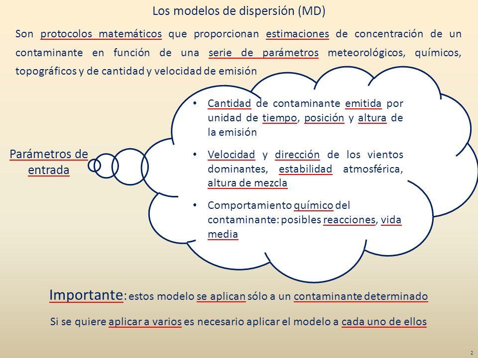 Importancia de los modelos de dispersión La previsión y cuantificación del impacto ambiental atmosférico sólo es posible cuando se ha conseguido (con la suficiente representatividad) la modelización de las características básicas de los medios emisor, difusor y receptor en su interrelación temporal y espacial Aportación de los modelos: Los resultados se pueden obtener con antelación a que se presente el problema de CA Cualquier simulación matemática de un fenómeno tan complejo como es la dispersión atmosférica no es nunca exacta, pero….….