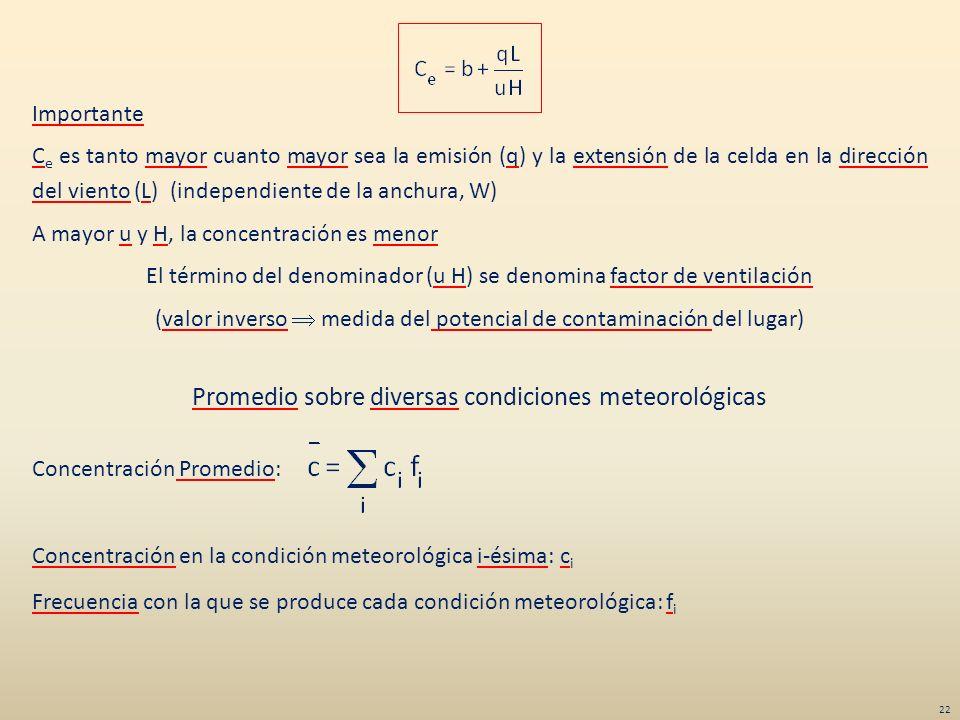 Importante C e es tanto mayor cuanto mayor sea la emisión (q) y la extensión de la celda en la dirección del viento (L) (independiente de la anchura,