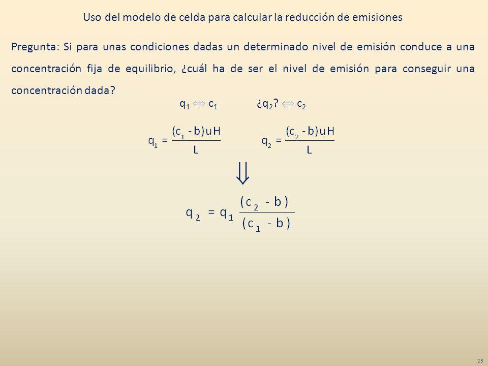 Uso del modelo de celda para calcular la reducción de emisiones Pregunta: Si para unas condiciones dadas un determinado nivel de emisión conduce a una