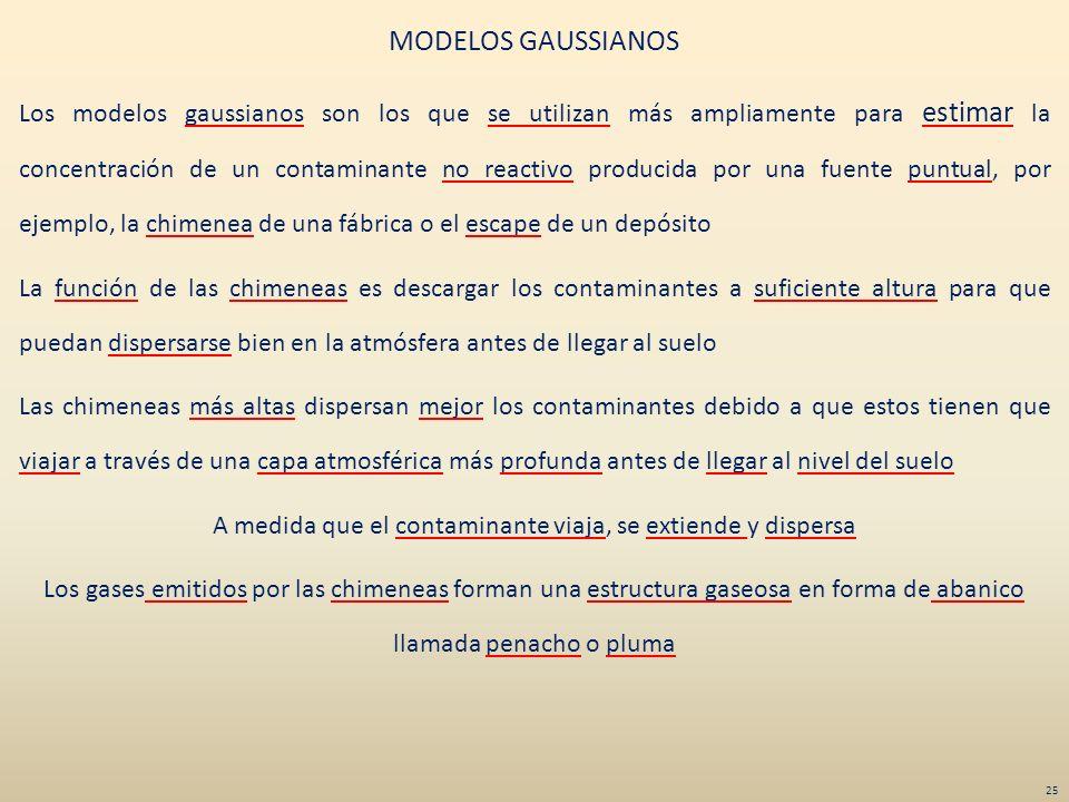MODELOS GAUSSIANOS Los modelos gaussianos son los que se utilizan más ampliamente para estimar la concentración de un contaminante no reactivo produci