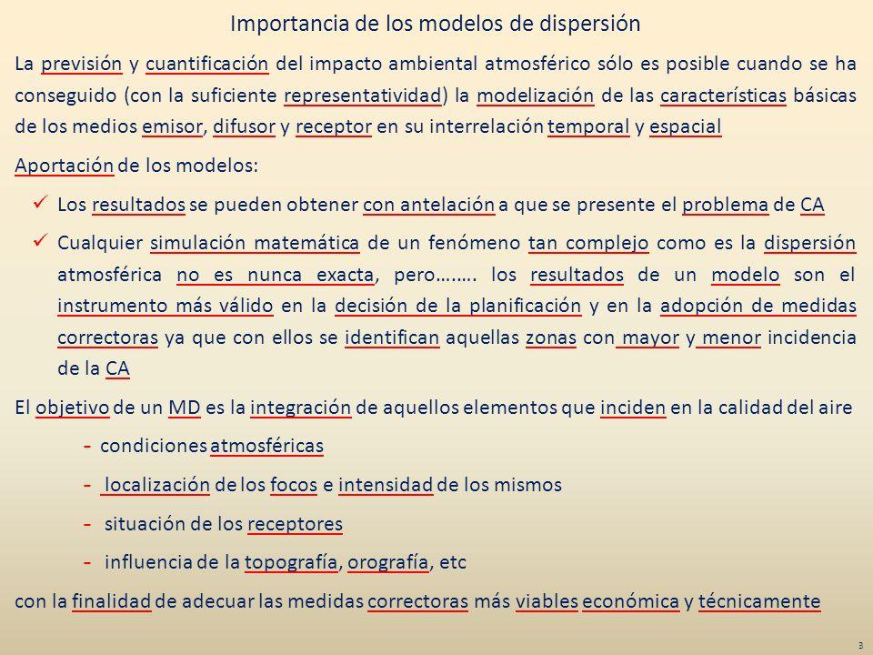 Importancia de los modelos de dispersión La previsión y cuantificación del impacto ambiental atmosférico sólo es posible cuando se ha conseguido (con