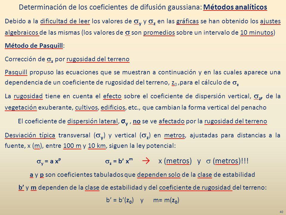 Determinación de los coeficientes de difusión gaussiana: Métodos analíticos Debido a la dificultad de leer los valores de y y z en las gráficas se han