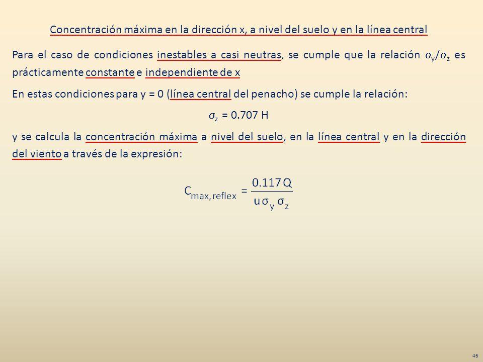 Concentración máxima en la dirección x, a nivel del suelo y en la línea central Para el caso de condiciones inestables a casi neutras, se cumple que l