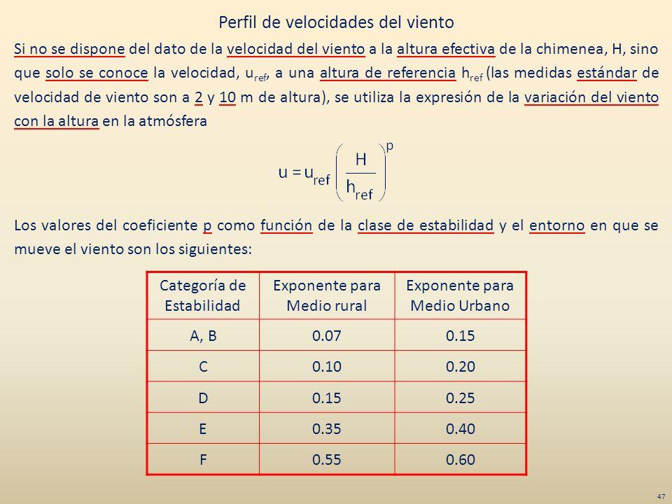 Perfil de velocidades del viento Si no se dispone del dato de la velocidad del viento a la altura efectiva de la chimenea, H, sino que solo se conoce