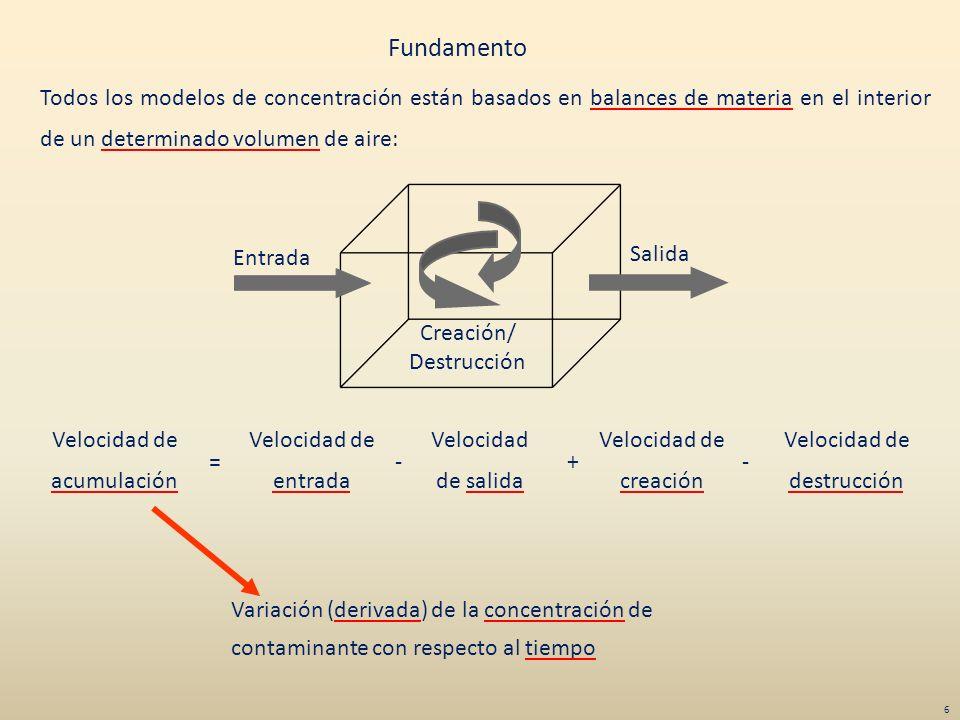 Fundamento Todos los modelos de concentración están basados en balances de materia en el interior de un determinado volumen de aire: Variación (deriva