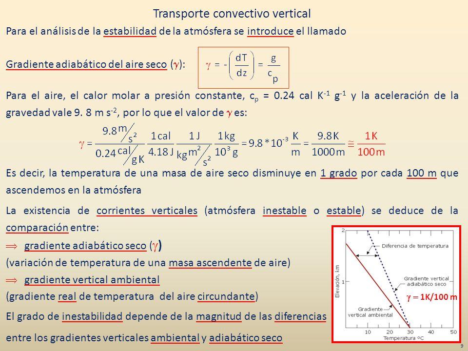 Transporte convectivo vertical Para el análisis de la estabilidad de la atmósfera se introduce el llamado Gradiente adiabático del aire seco ( ): Para