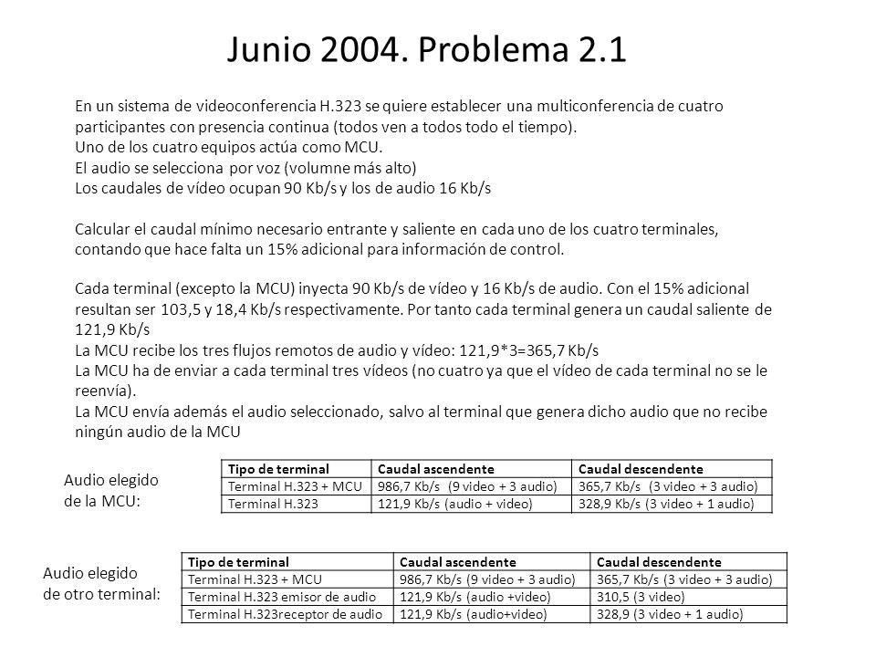Junio 2004.