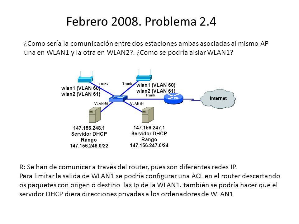 Febrero 2008. Problema 2.4 wlan1 (VLAN 60) wlan2 (VLAN 61) wlan1 (VLAN 60) wlan2 (VLAN 61) Trunk VLAN 60VLAN 61 147.156.247.1 Servidor DHCP Rango 147.