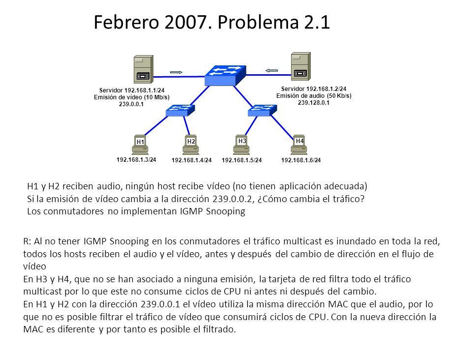 Febrero 2007. Problema 2.1 Servidor 192.168.1.1/24 Emisión de vídeo (10 Mb/s) 239.0.0.1 H1 Servidor 192.168.1.2/24 Emisión de audio (50 Kb/s) 239.128.