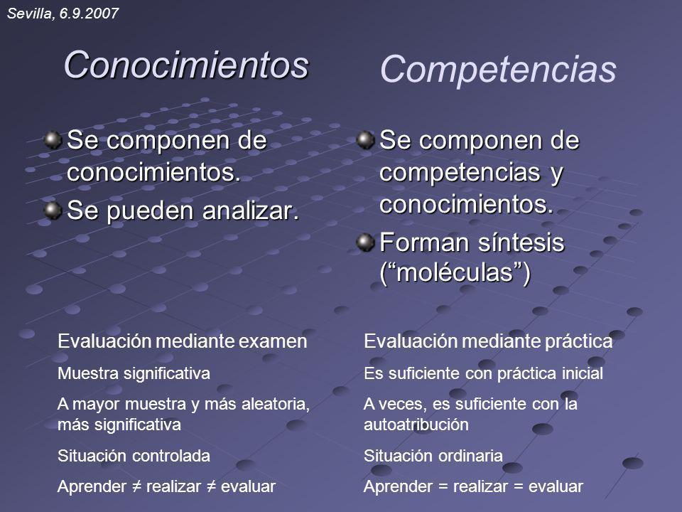 Conocimientos Se componen de conocimientos. Se pueden analizar. Se componen de competencias y conocimientos. Forman síntesis (moléculas) Competencias