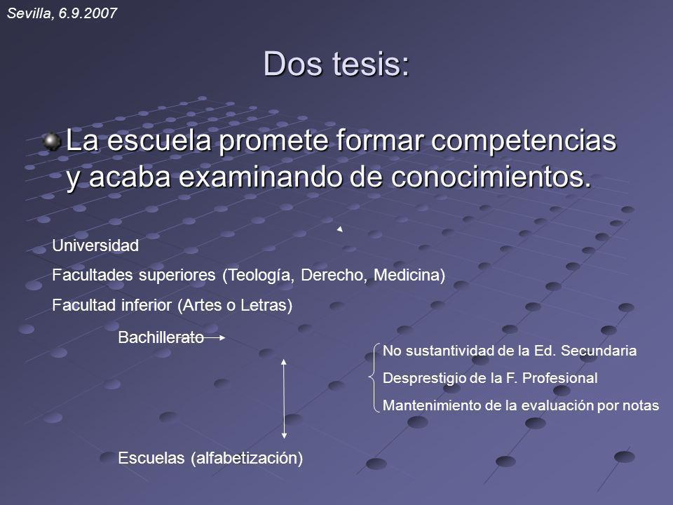 Dos tesis: La escuela promete formar competencias y acaba examinando de conocimientos. Sevilla, 6.9.2007 Universidad Facultades superiores (Teología,