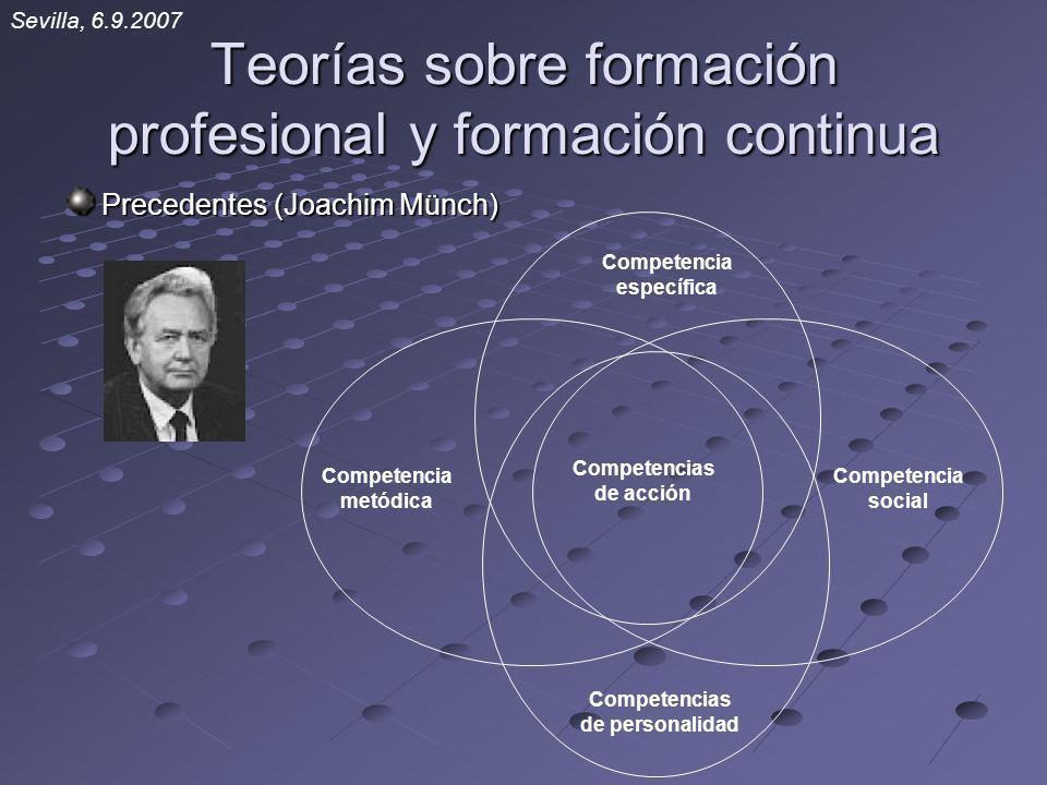 Teorías sobre formación profesional y formación continua Precedentes (Joachim Münch) Sevilla, 6.9.2007 Competencia metódica Competencia específica Com