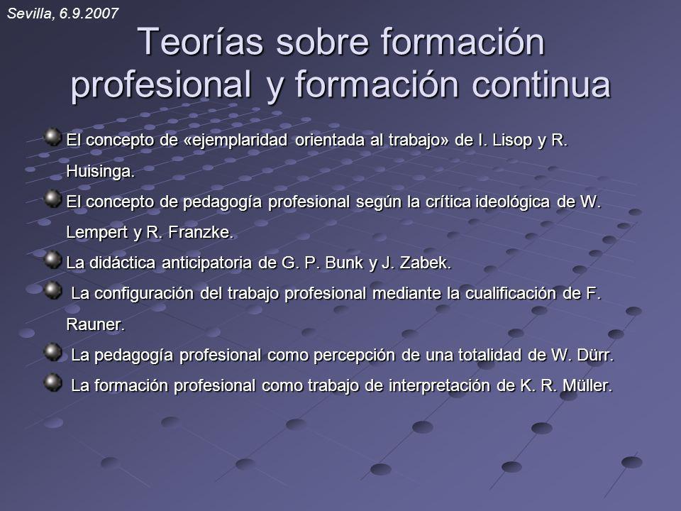 Teorías sobre formación profesional y formación continua El concepto de «ejemplaridad orientada al trabajo» de I. Lisop y R. Huisinga. El concepto de