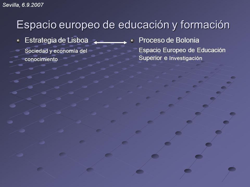 Estrategia de Lisboa Sociedad y economía del conocimiento Proceso de Bolonia Espacio Europeo de Educación Superior e Investigación Espacio europeo de