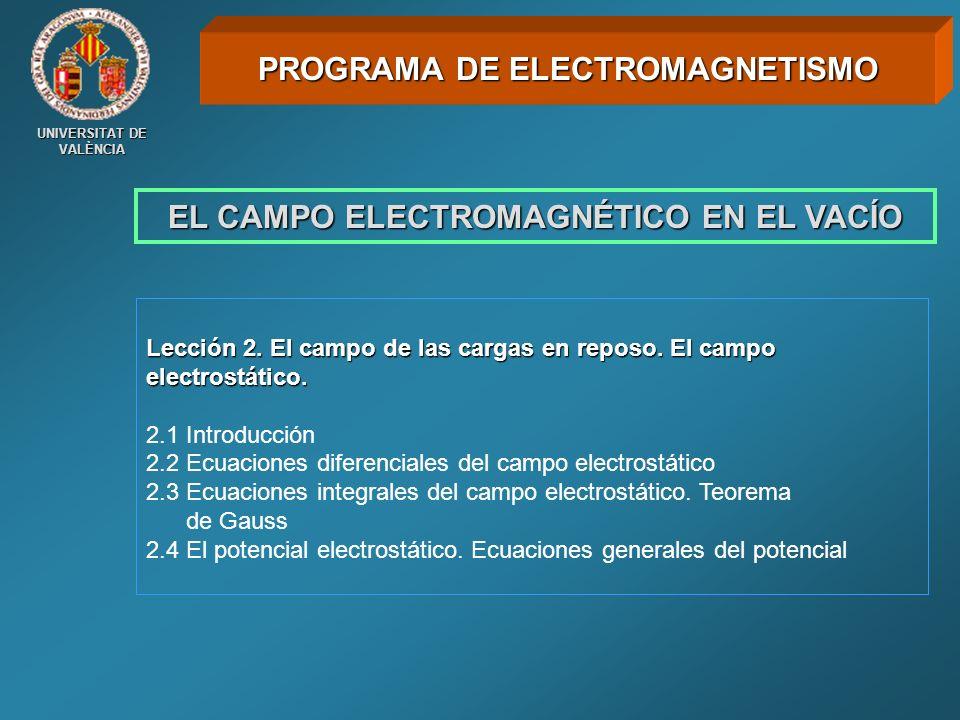 UNIVERSITAT DE VALÈNCIA EL CAMPO ELECTROMAGNÉTICO EN EL VACÍO Lección 2. El campo de las cargas en reposo. El campo electrostático. 2.1 Introducción 2