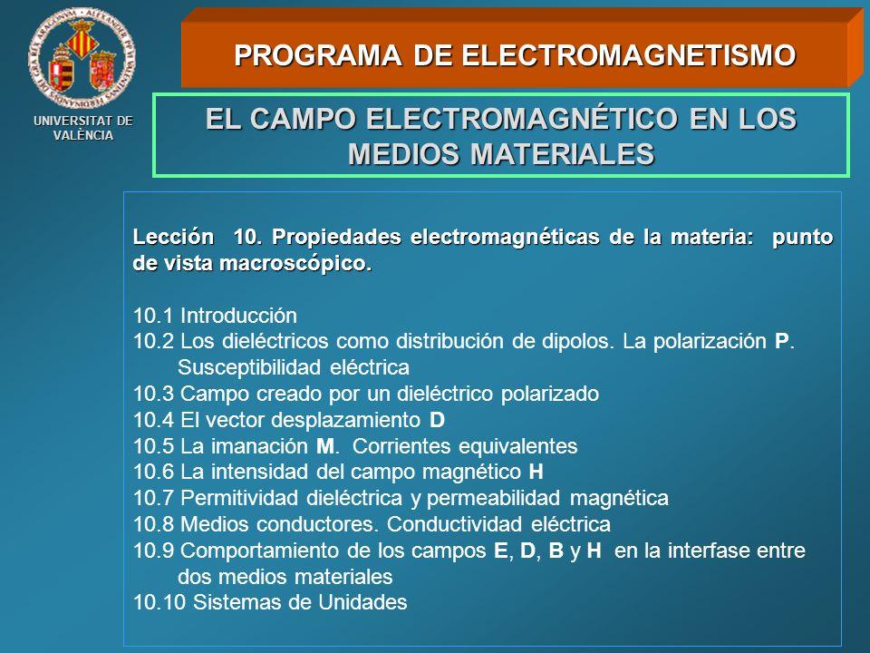 UNIVERSITAT DE VALÈNCIA EL CAMPO ELECTROMAGNÉTICO EN LOS MEDIOS MATERIALES Lección 10. Propiedades electromagnéticas de la materia: punto de vista mac