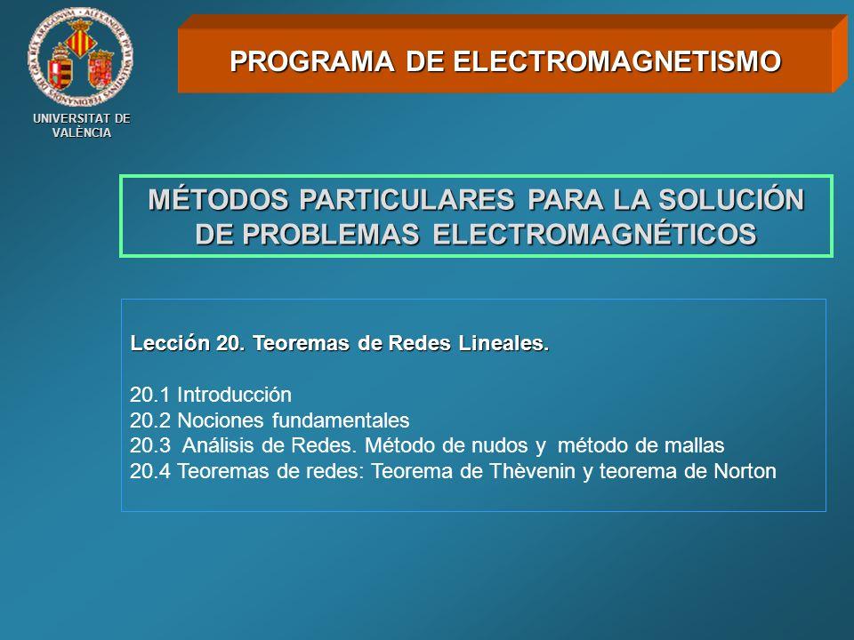 UNIVERSITAT DE VALÈNCIA MÉTODOS PARTICULARES PARA LA SOLUCIÓN DE PROBLEMAS ELECTROMAGNÉTICOS Lección 20. Teoremas de Redes Lineales. 20.1 Introducción