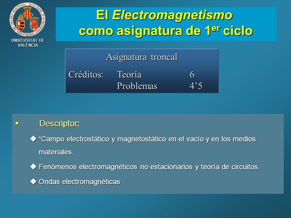 UNIVERSITAT DE VALÈNCIA Descriptor: Descriptor: uCampo electrostático y magnetostático en el vacío y en los medios materiales. uFenómenos electromagné