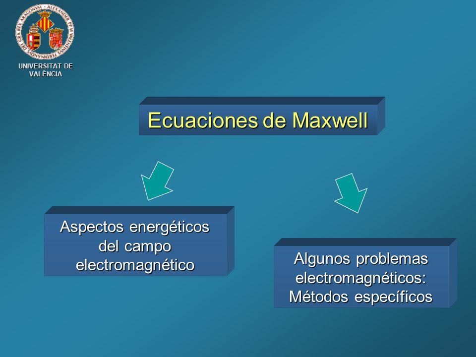 UNIVERSITAT DE VALÈNCIA Ecuaciones de Maxwell Aspectos energéticos del campo electromagnético Algunos problemas electromagnéticos: Métodos específicos