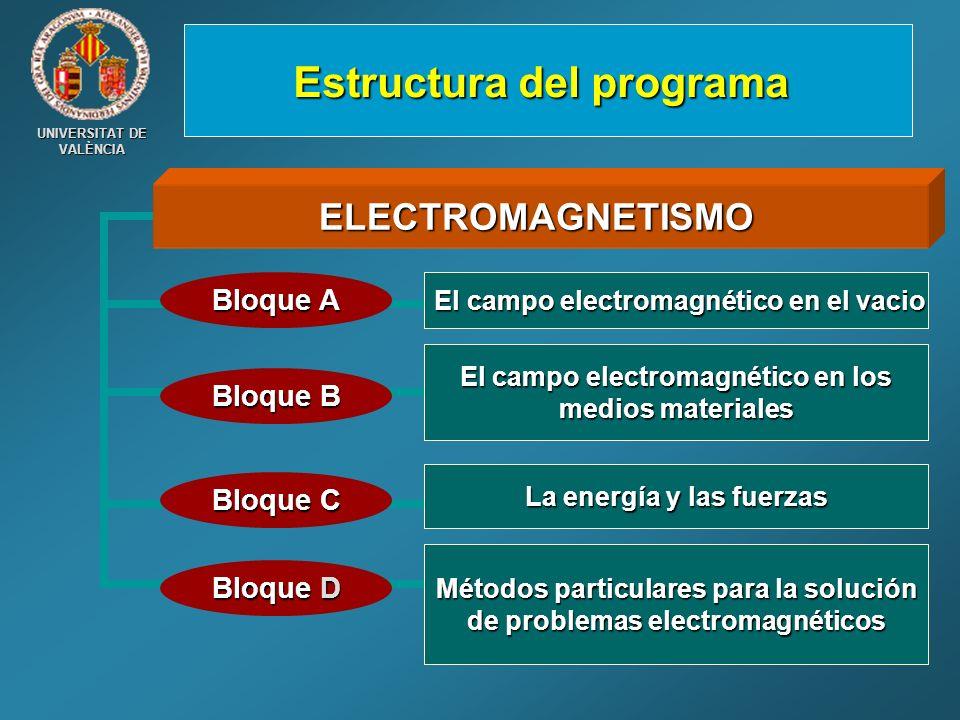 UNIVERSITAT DE VALÈNCIA ELECTROMAGNETISMO El campo electromagnético en el vacio El campo electromagnético en el vacio Métodos particulares para la sol