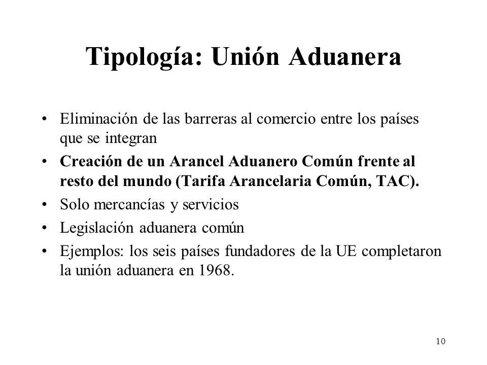10 Tipología: Unión Aduanera Eliminación de las barreras al comercio entre los países que se integran Creación de un Arancel Aduanero Común frente al