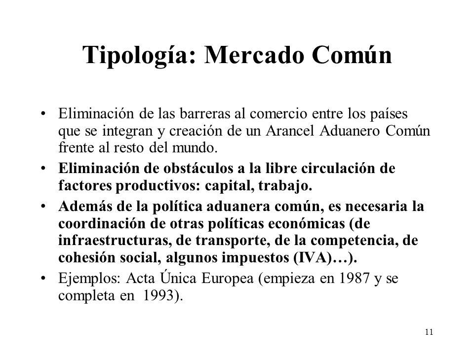 11 Tipología: Mercado Común Eliminación de las barreras al comercio entre los países que se integran y creación de un Arancel Aduanero Común frente al