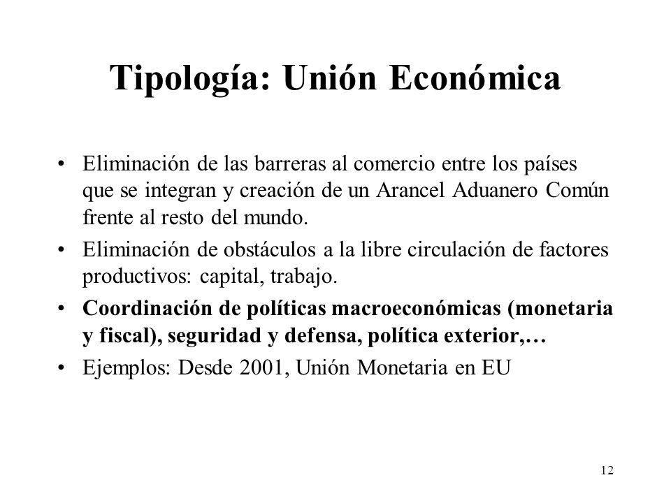 12 Tipología: Unión Económica Eliminación de las barreras al comercio entre los países que se integran y creación de un Arancel Aduanero Común frente