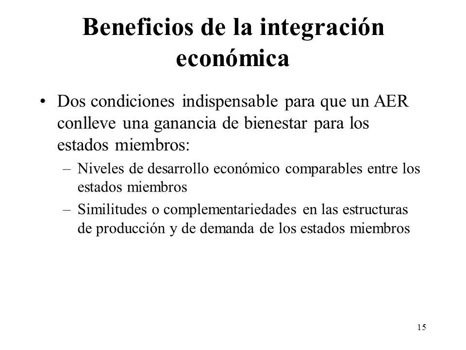 15 Beneficios de la integración económica Dos condiciones indispensable para que un AER conlleve una ganancia de bienestar para los estados miembros: