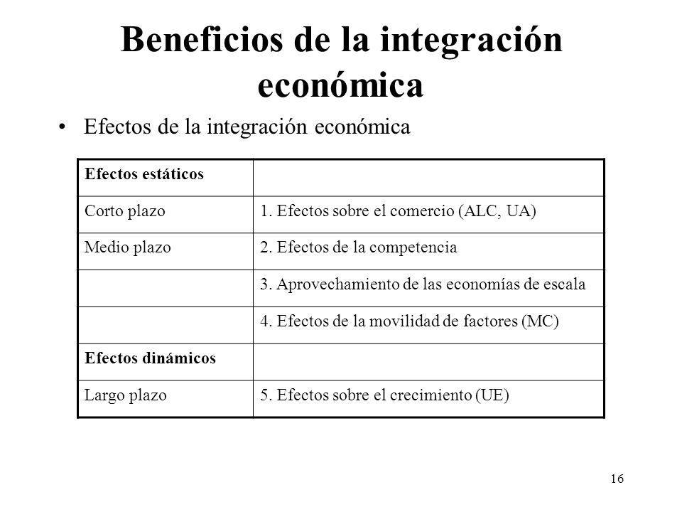 16 Beneficios de la integración económica Efectos de la integración económica Efectos estáticos Corto plazo1. Efectos sobre el comercio (ALC, UA) Medi