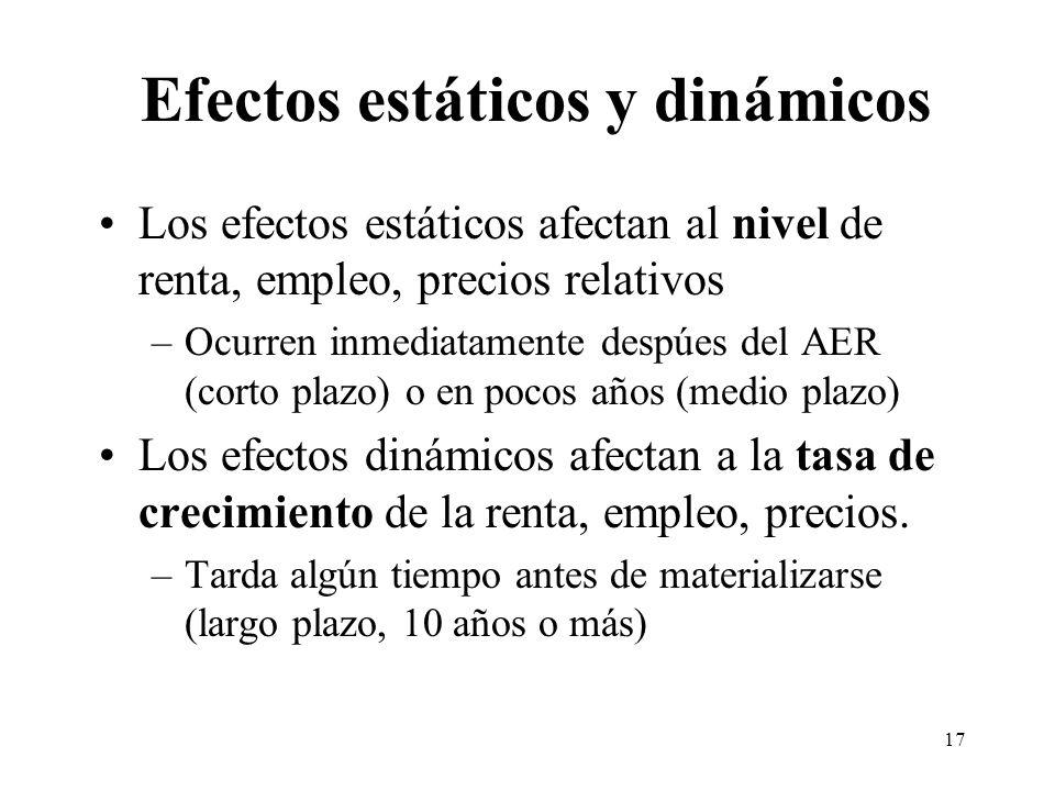17 Efectos estáticos y dinámicos Los efectos estáticos afectan al nivel de renta, empleo, precios relativos –Ocurren inmediatamente despúes del AER (c