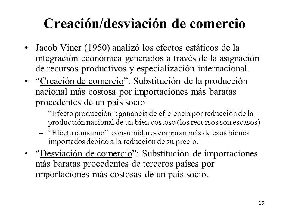 19 Creación/desviación de comercio Jacob Viner (1950) analizó los efectos estáticos de la integración económica generados a través de la asignación de