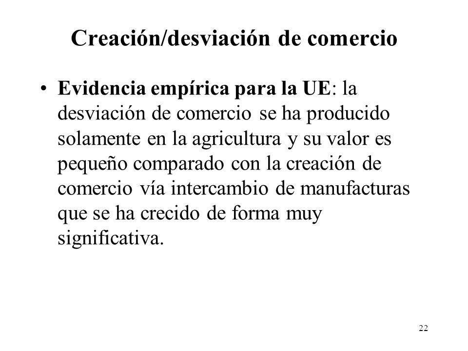 22 Creación/desviación de comercio Evidencia empírica para la UE: la desviación de comercio se ha producido solamente en la agricultura y su valor es