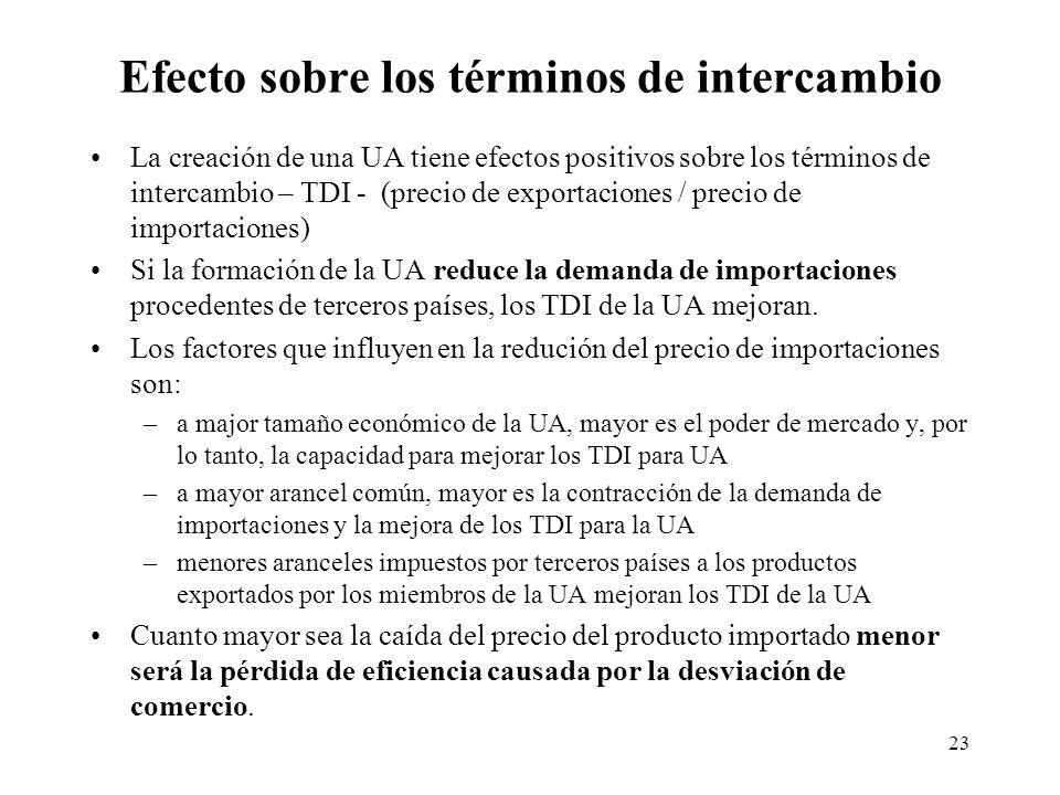 23 Efecto sobre los términos de intercambio La creación de una UA tiene efectos positivos sobre los términos de intercambio – TDI - (precio de exporta