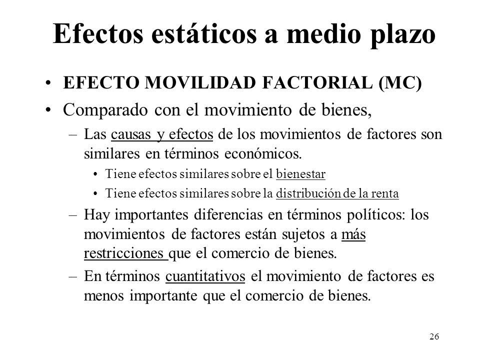 26 Efectos estáticos a medio plazo EFECTO MOVILIDAD FACTORIAL (MC) Comparado con el movimiento de bienes, –Las causas y efectos de los movimientos de