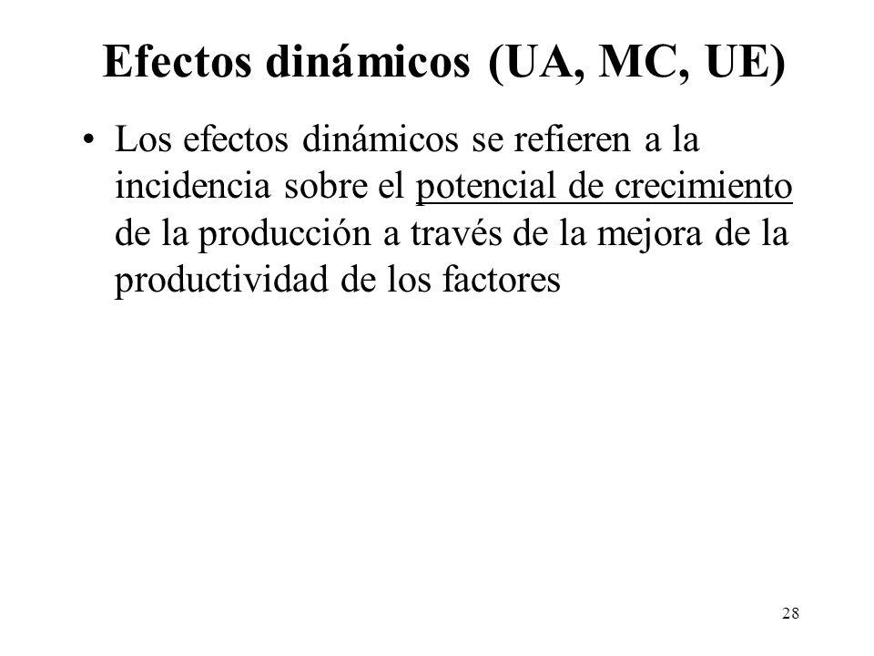28 Efectos dinámicos (UA, MC, UE) Los efectos dinámicos se refieren a la incidencia sobre el potencial de crecimiento de la producción a través de la